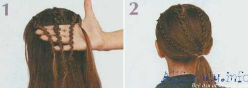 долговременная укладка волос, карвинг процедура